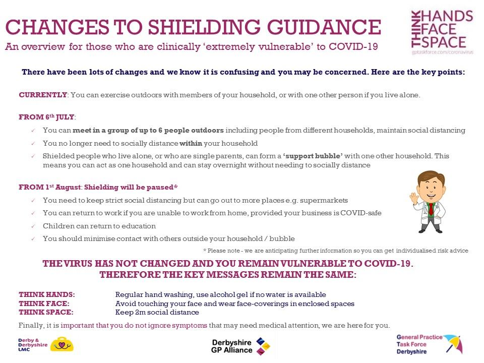 Changes to Shielding Guidance